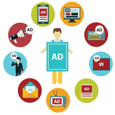 BEST Reklam ve Marka Yönetimi Günümüz Reklam Enstrümanları İnternet Reklamcılığı